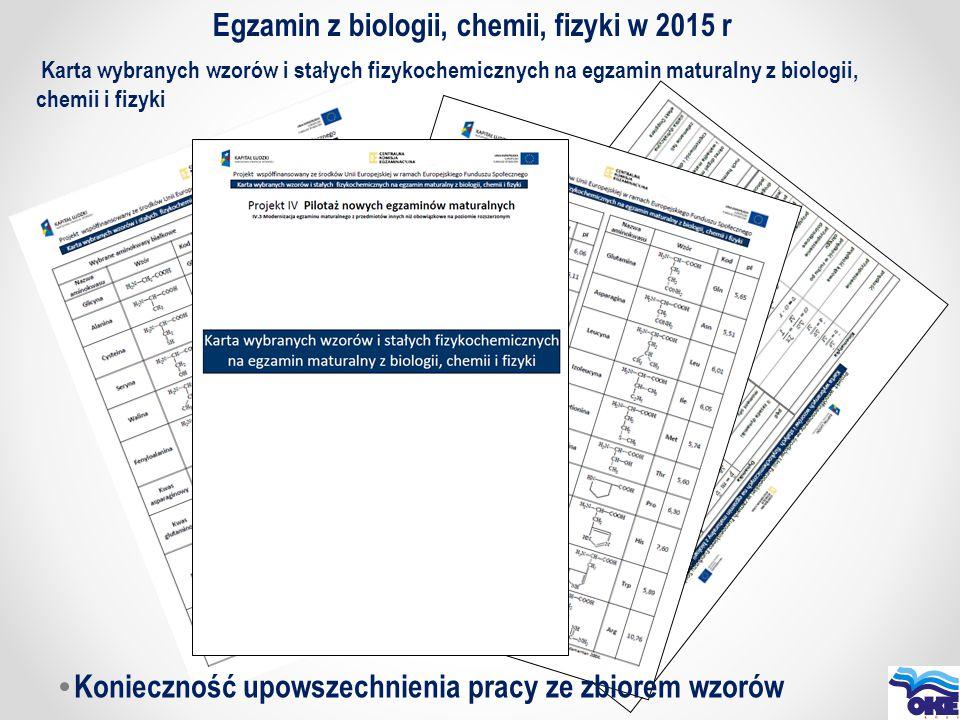 Egzamin z biologii, chemii, fizyki w 2015 r