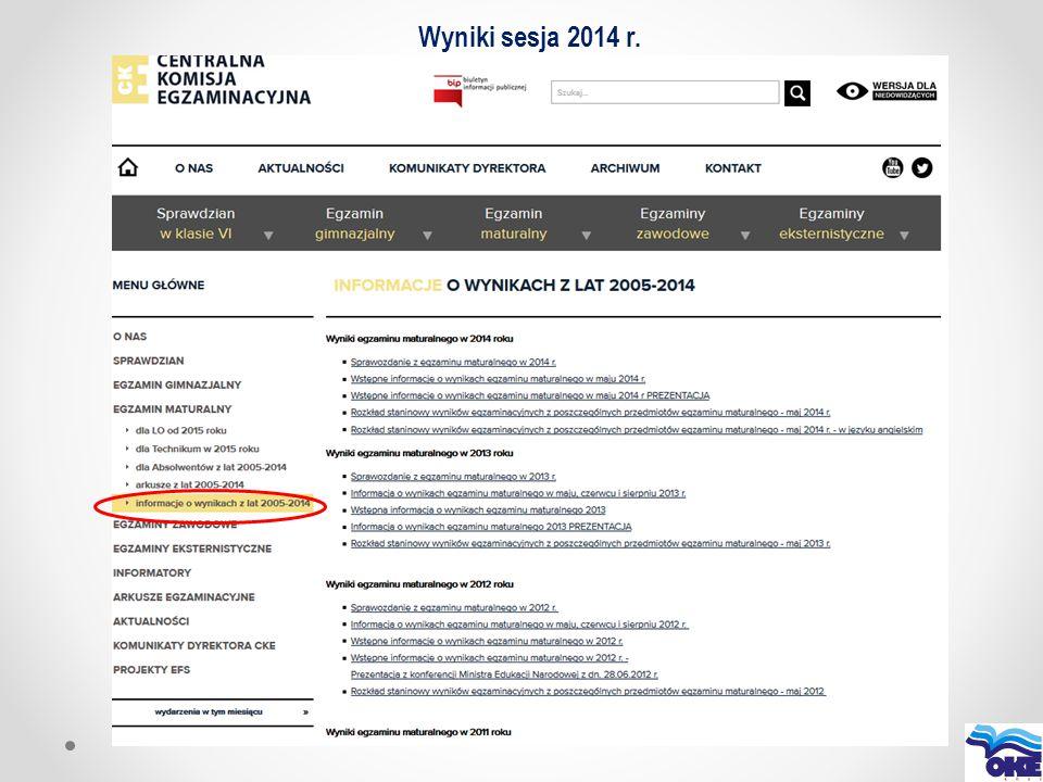 Wyniki sesja 2014 r.
