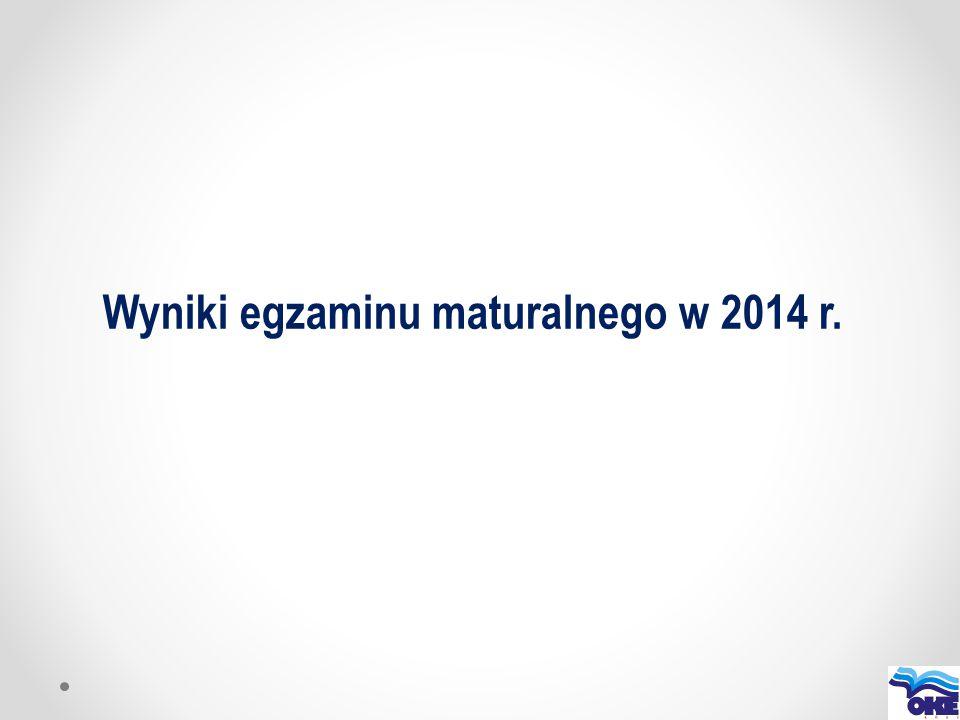 Wyniki egzaminu maturalnego w 2014 r.