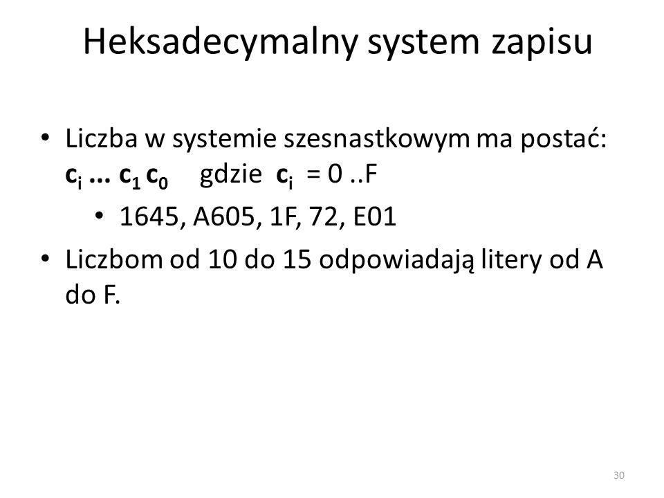 Heksadecymalny system zapisu
