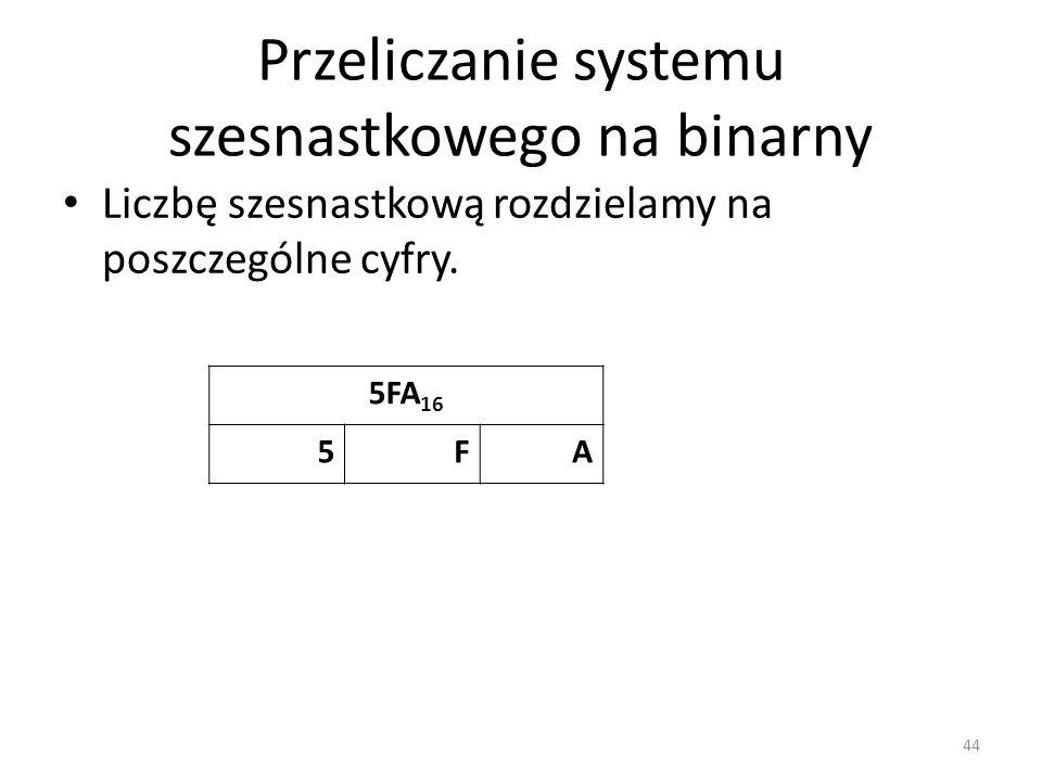Przeliczanie systemu szesnastkowego na binarny
