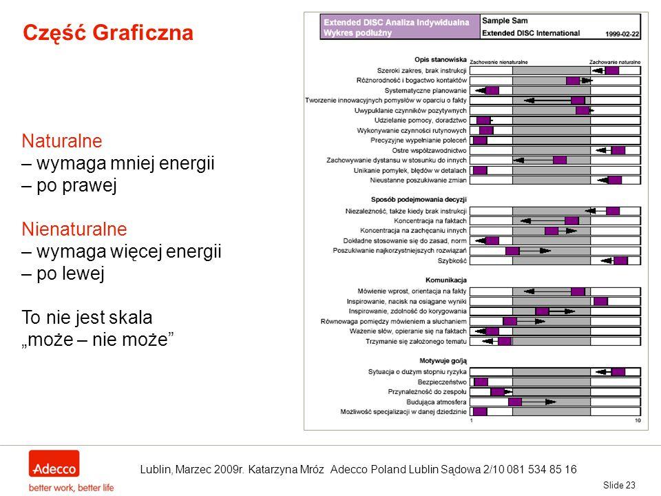 Część Graficzna Naturalne – wymaga mniej energii – po prawej