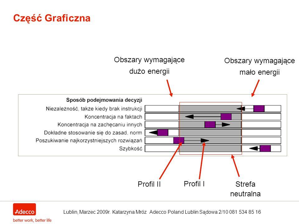 Część Graficzna Obszary wymagające dużo energii mało energii