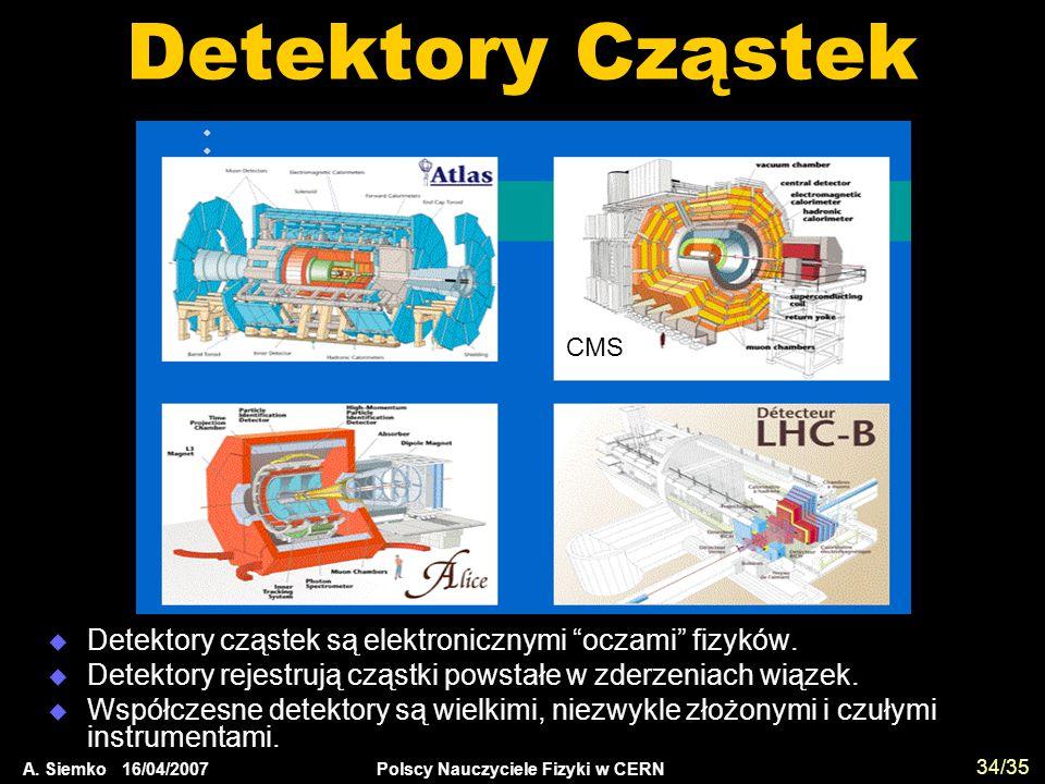 Detektory Cząstek CMS. Detektory cząstek są elektronicznymi oczami fizyków. Detektory rejestrują cząstki powstałe w zderzeniach wiązek.
