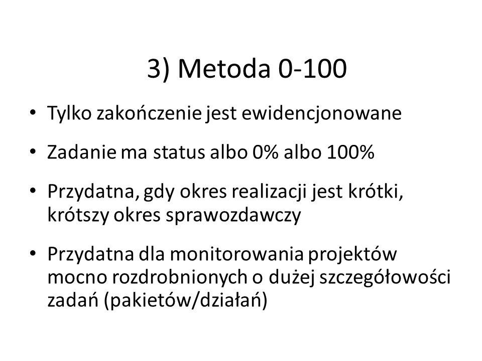 3) Metoda 0-100 Tylko zakończenie jest ewidencjonowane