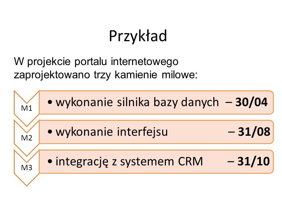 Przykład W projekcie portalu internetowego zaprojektowano trzy kamienie milowe: M1. wykonanie silnika bazy danych – 30/04.