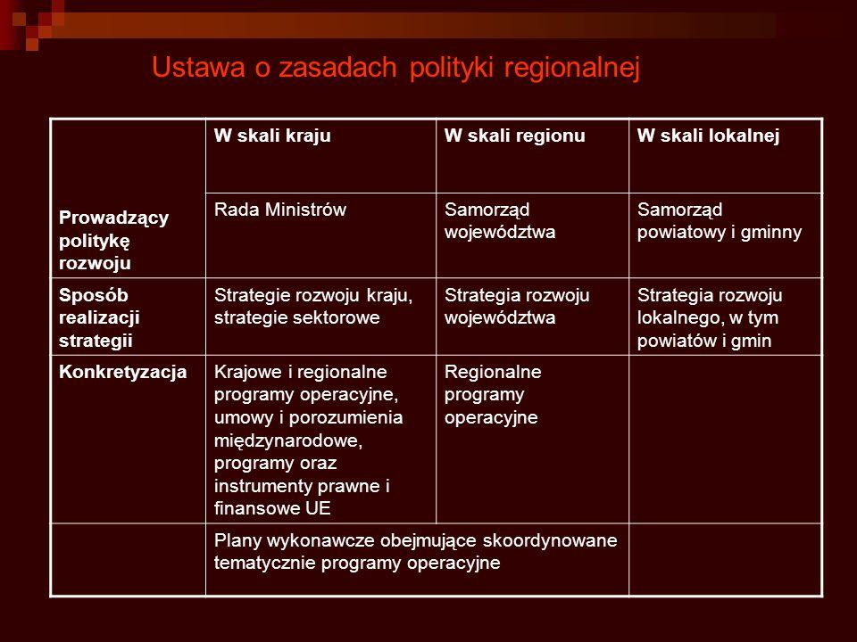 Ustawa o zasadach polityki regionalnej