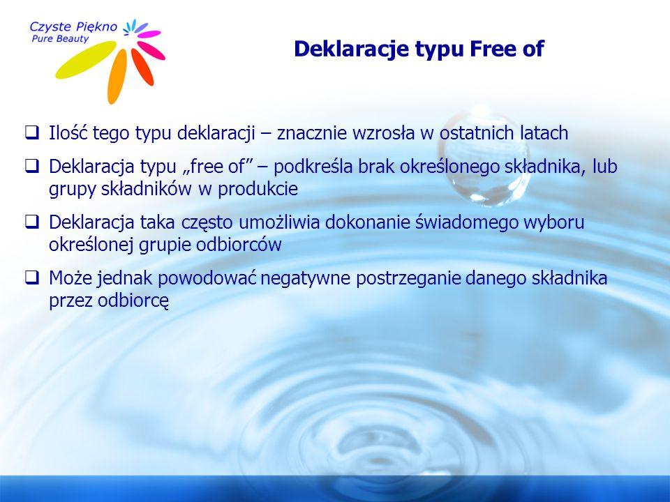 Deklaracje typu Free of