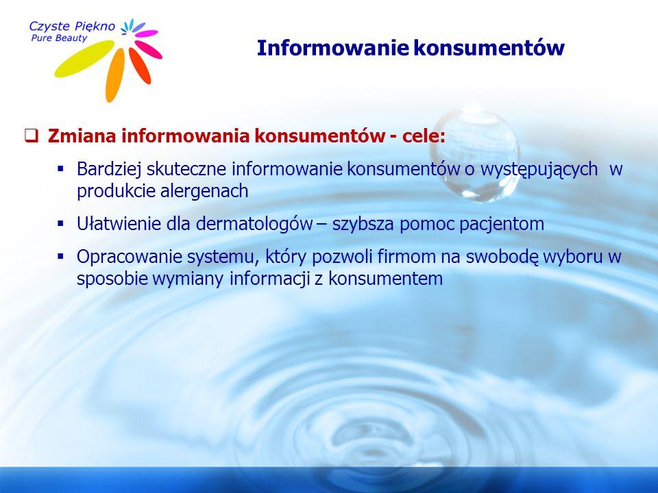 Informowanie konsumentów