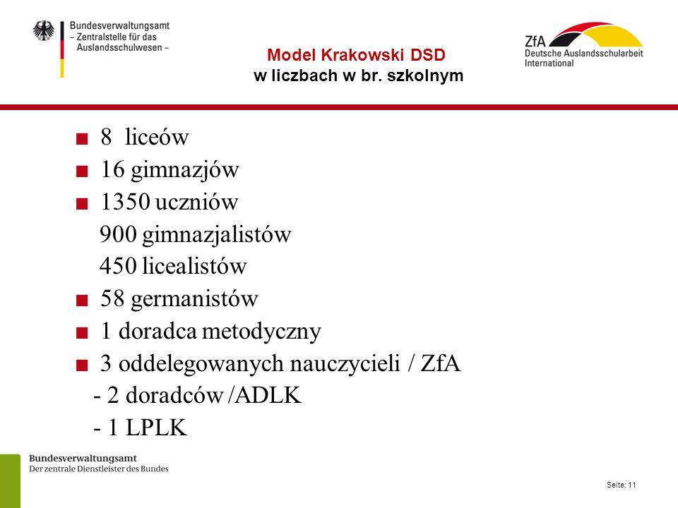 Model Krakowski DSD w liczbach w br. szkolnym