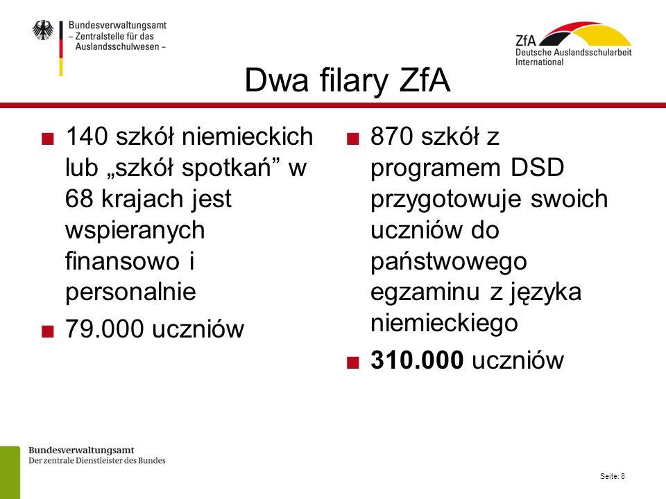 """Dwa filary ZfA 140 szkół niemieckich lub """"szkół spotkań w 68 krajach jest wspieranych finansowo i personalnie."""