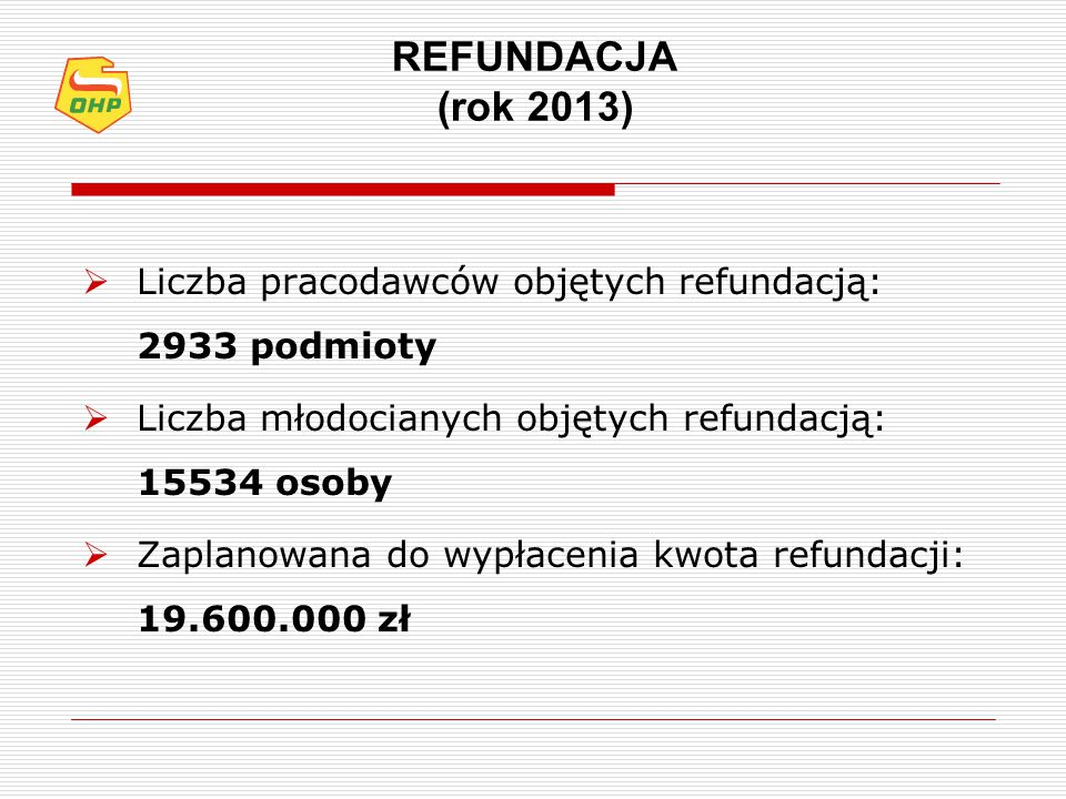 REFUNDACJA (rok 2013) Liczba pracodawców objętych refundacją: 2933 podmioty. Liczba młodocianych objętych refundacją: 15534 osoby.