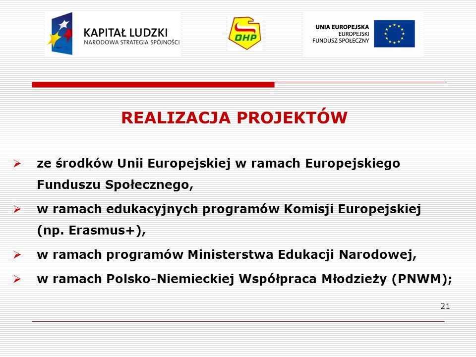 REALIZACJA PROJEKTÓW ze środków Unii Europejskiej w ramach Europejskiego Funduszu Społecznego,