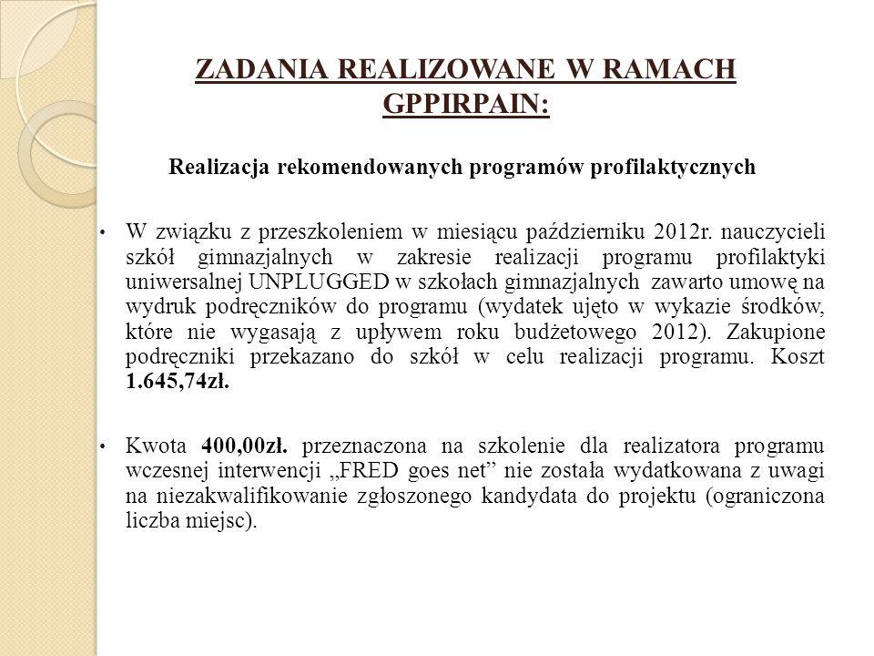 ZADANIA REALIZOWANE W RAMACH GPPIRPAIN: