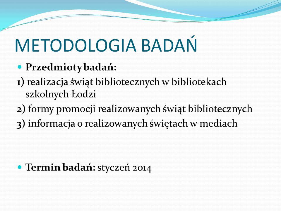 METODOLOGIA BADAŃ Przedmioty badań: