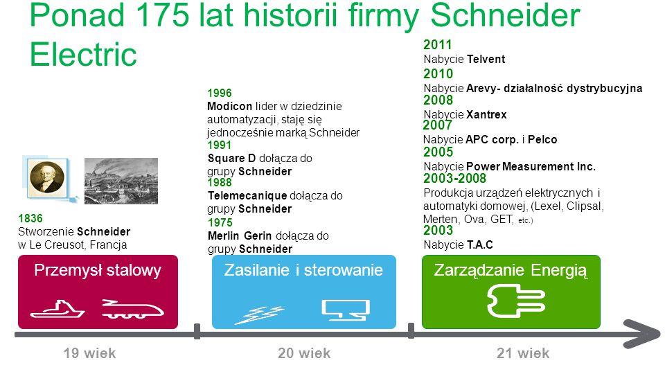 Ponad 175 lat historii firmy Schneider Electric