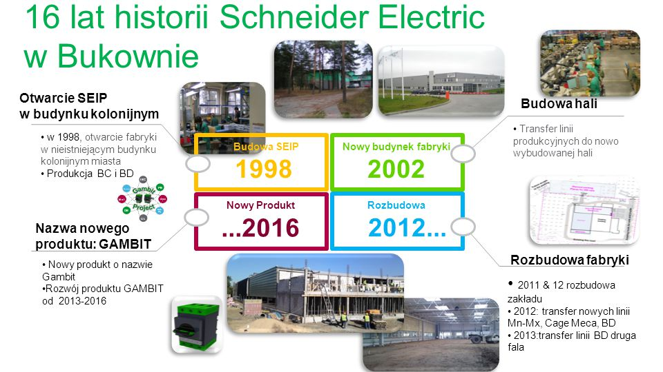 16 lat historii Schneider Electric w Bukownie