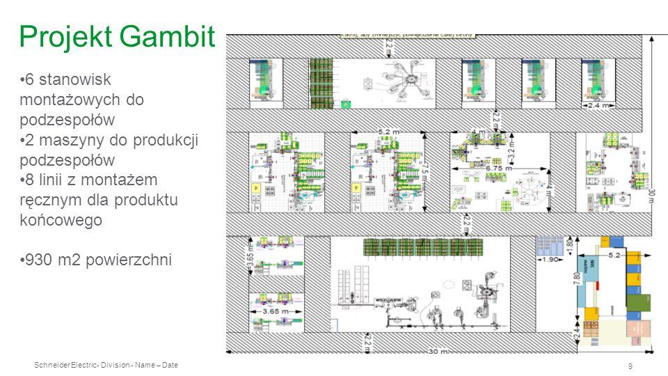 Projekt Gambit 6 stanowisk montażowych do podzespołów