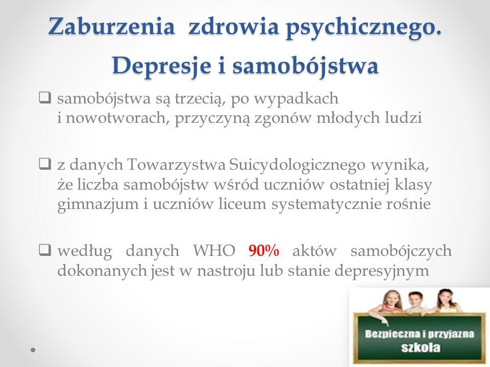 Zaburzenia zdrowia psychicznego. Depresje i samobójstwa