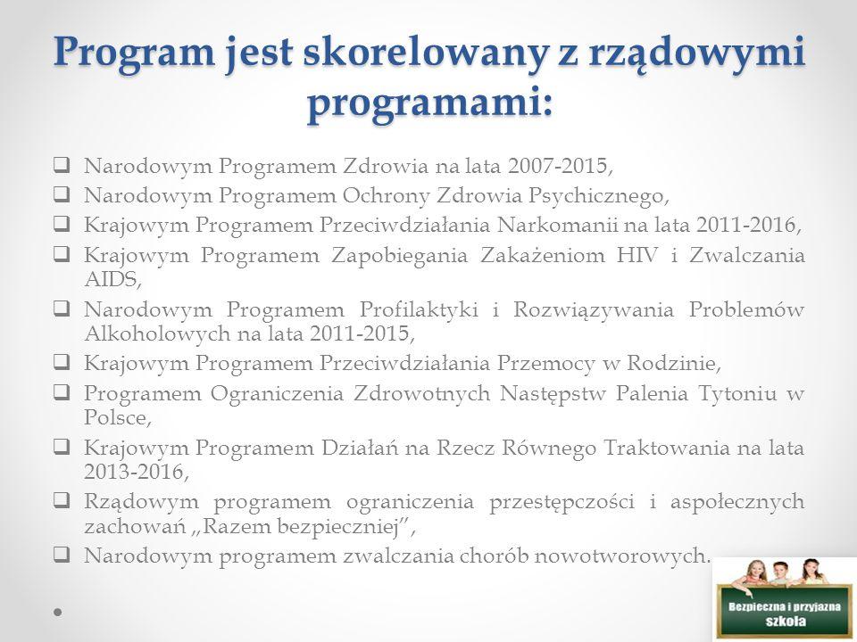 Program jest skorelowany z rządowymi programami: