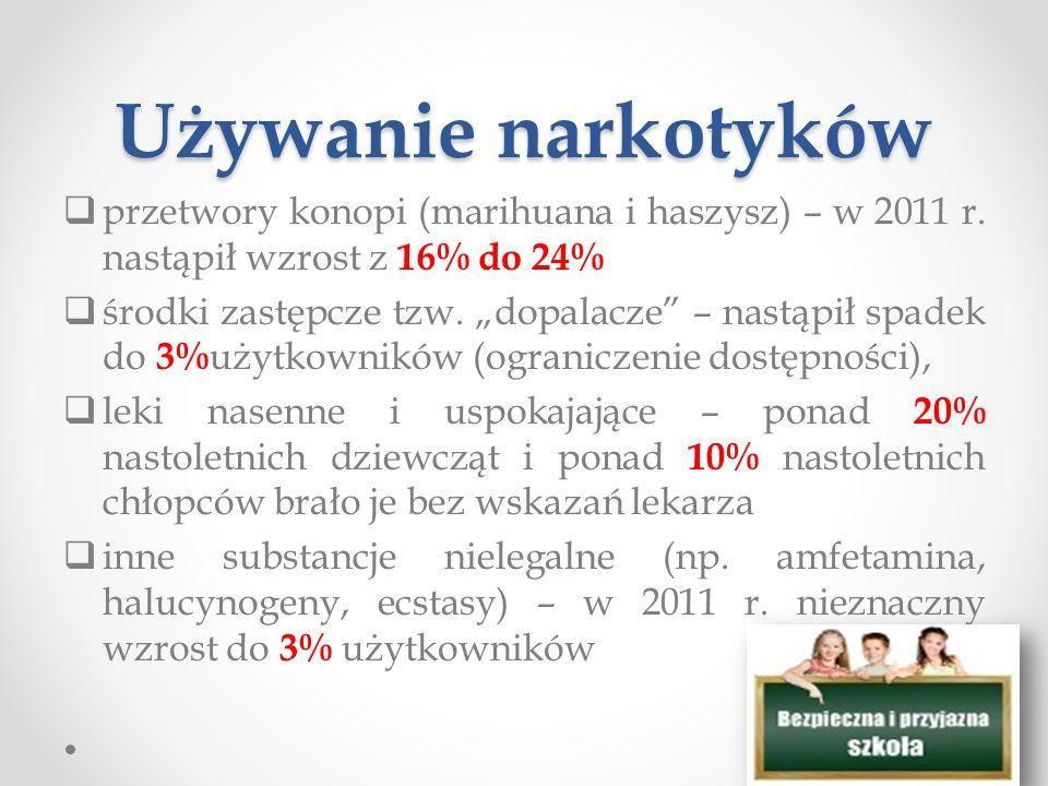 Używanie narkotyków przetwory konopi (marihuana i haszysz) – w 2011 r. nastąpił wzrost z 16% do 24%