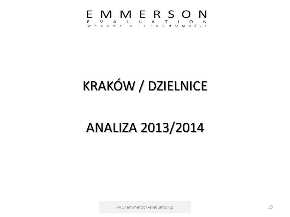 KRAKÓW / DZIELNICE ANALIZA 2013/2014