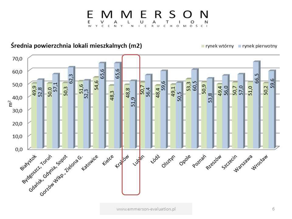 www.emmerson-evaluation.pl