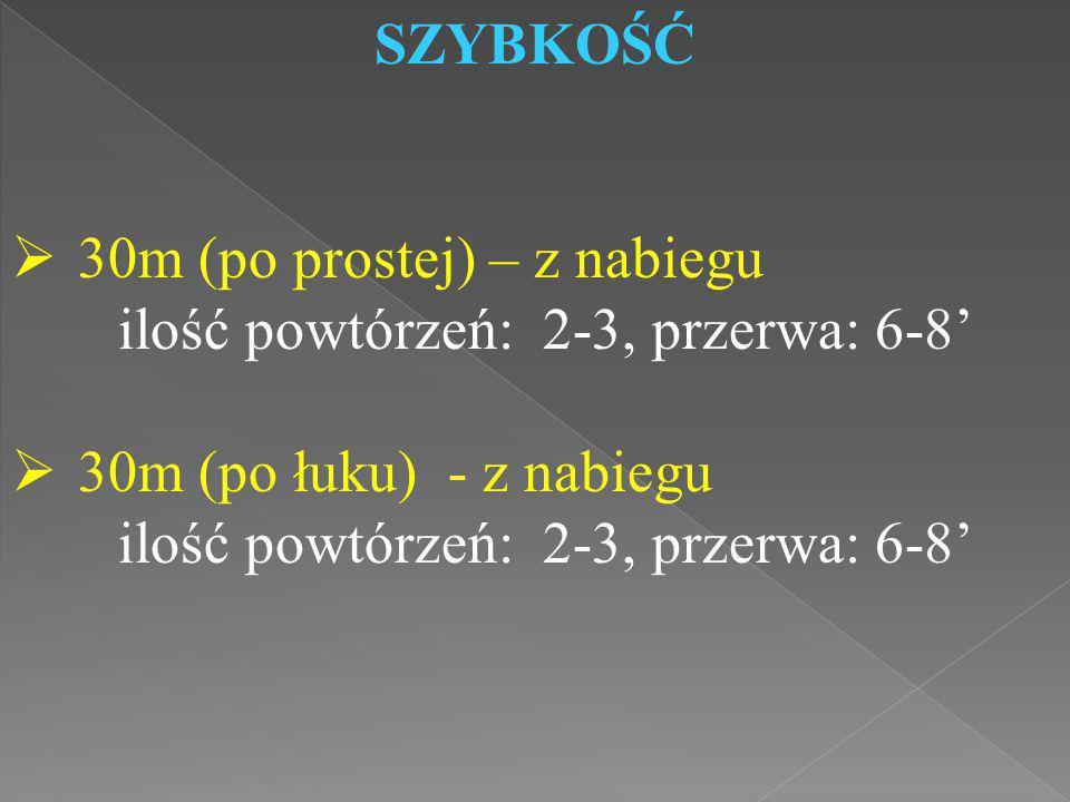 30m (po prostej) – z nabiegu ilość powtórzeń: 2-3, przerwa: 6-8'