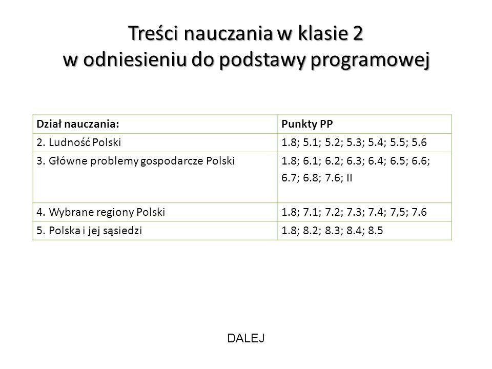 Treści nauczania w klasie 2 w odniesieniu do podstawy programowej