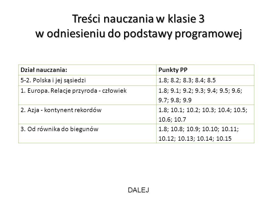 Treści nauczania w klasie 3 w odniesieniu do podstawy programowej