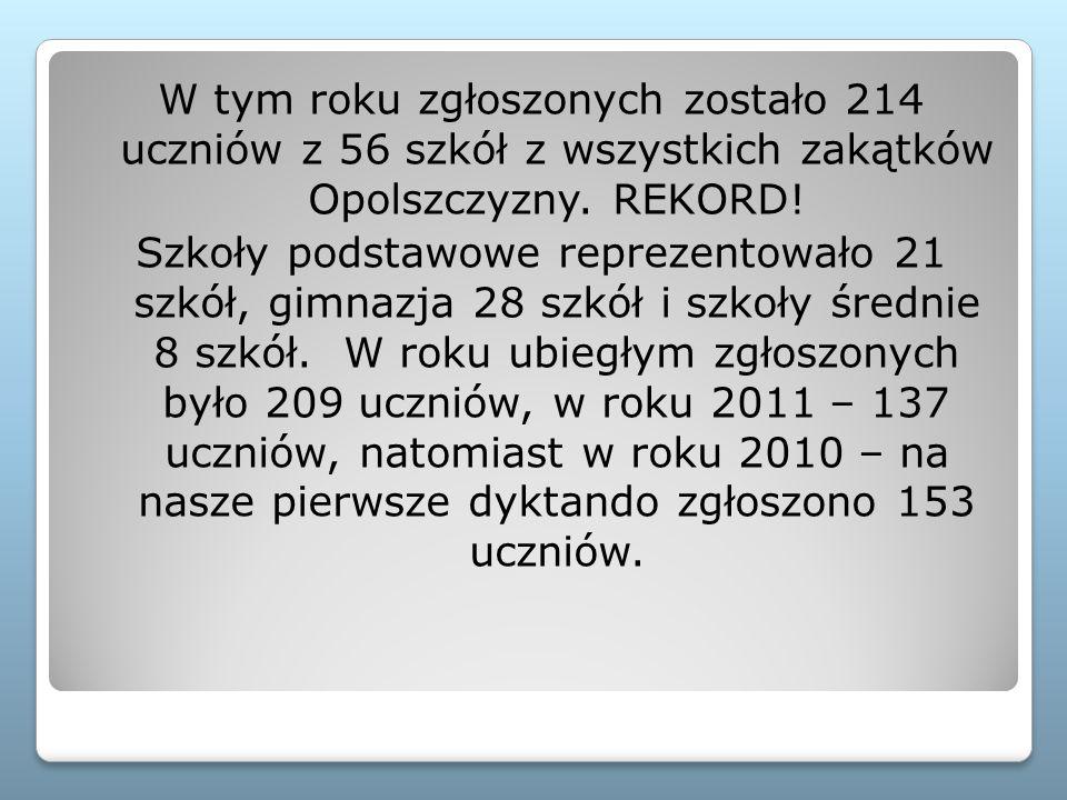 W tym roku zgłoszonych zostało 214 uczniów z 56 szkół z wszystkich zakątków Opolszczyzny. REKORD!