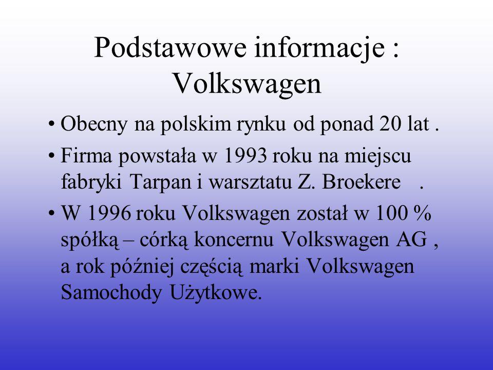 Podstawowe informacje : Volkswagen