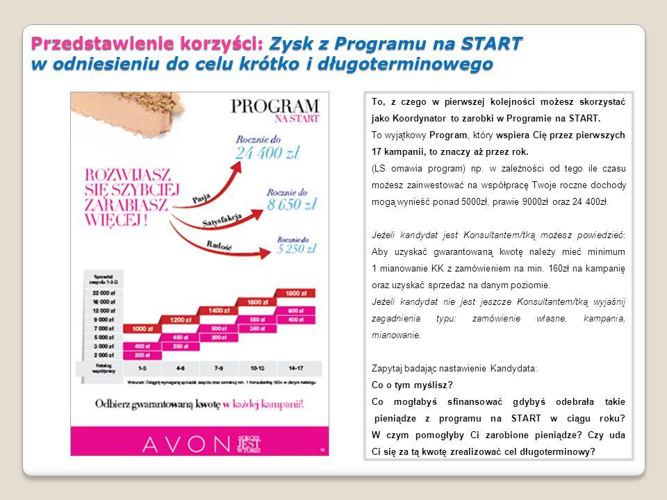 Przedstawienie korzyści: Zysk z Programu na START w odniesieniu do celu krótko i długoterminowego