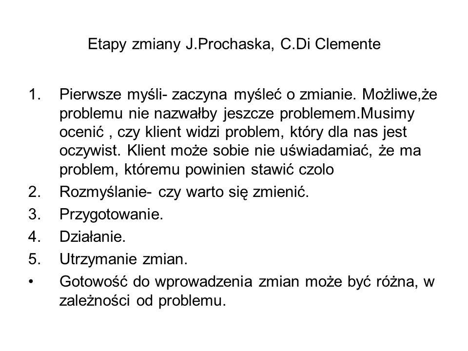 Etapy zmiany J.Prochaska, C.Di Clemente