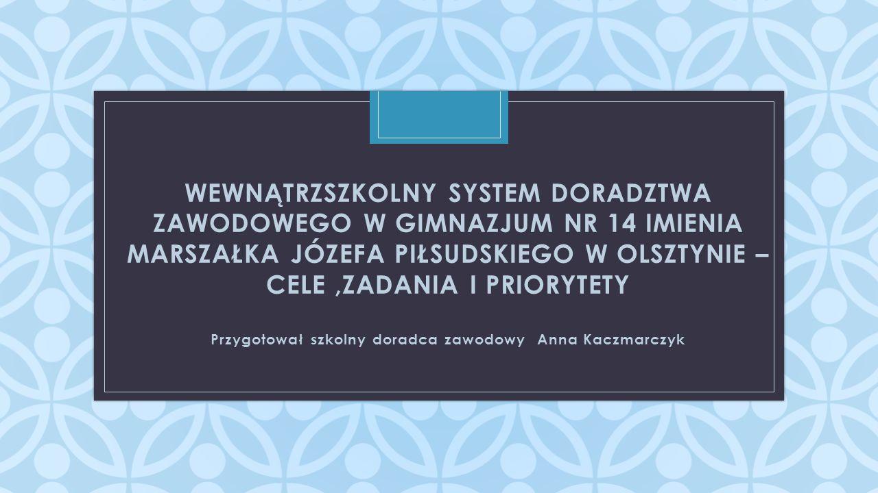 Przygotował szkolny doradca zawodowy Anna Kaczmarczyk