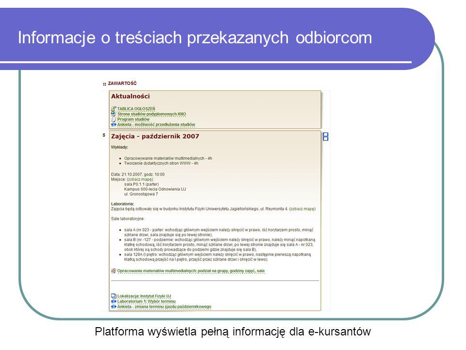 Platforma wyświetla pełną informację dla e-kursantów
