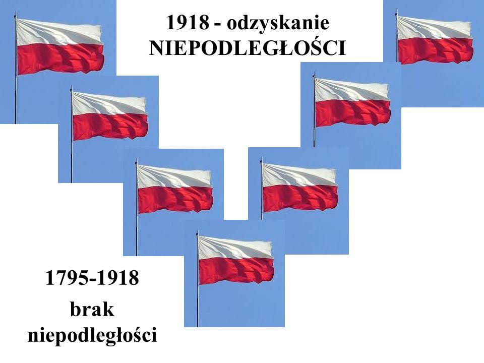 1918 - odzyskanie NIEPODLEGŁOŚCI