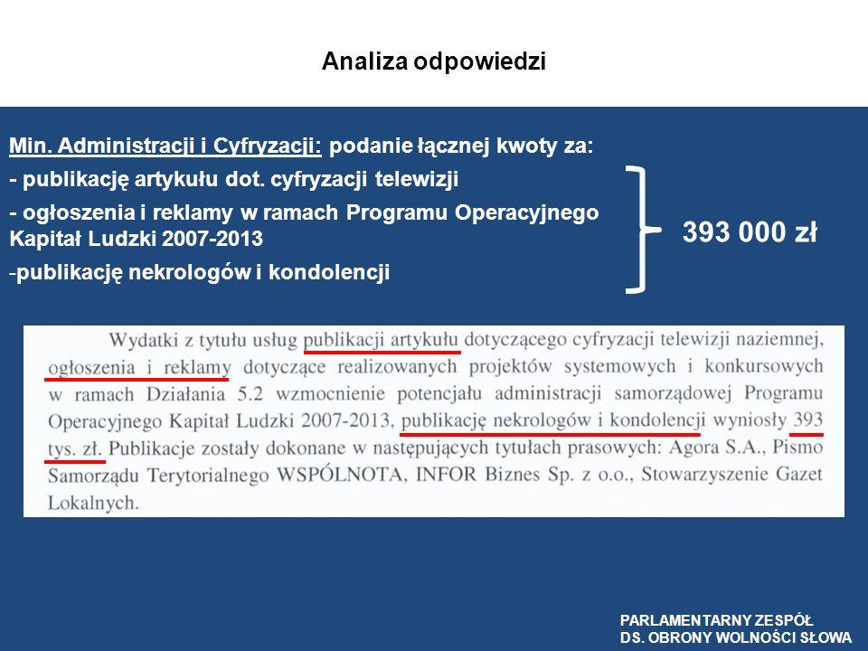 Analiza odpowiedzi Min. Administracji i Cyfryzacji: podanie łącznej kwoty za: - publikację artykułu dot. cyfryzacji telewizji.