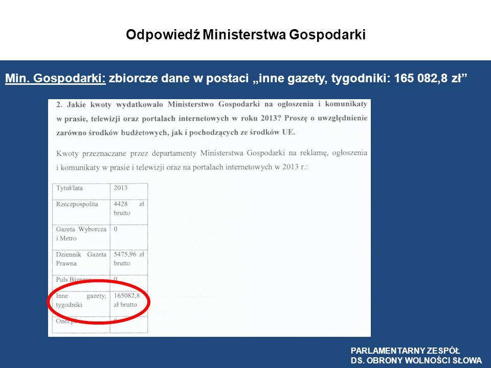Odpowiedź Ministerstwa Gospodarki
