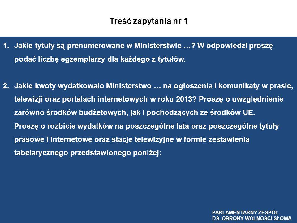 Treść zapytania nr 1 Jakie tytuły są prenumerowane w Ministerstwie … W odpowiedzi proszę podać liczbę egzemplarzy dla każdego z tytułów.