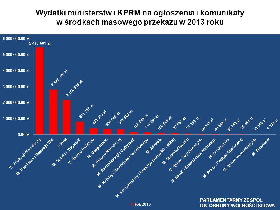 Wydatki ministerstw i KPRM na ogłoszenia i komunikaty w środkach masowego przekazu w 2013 roku