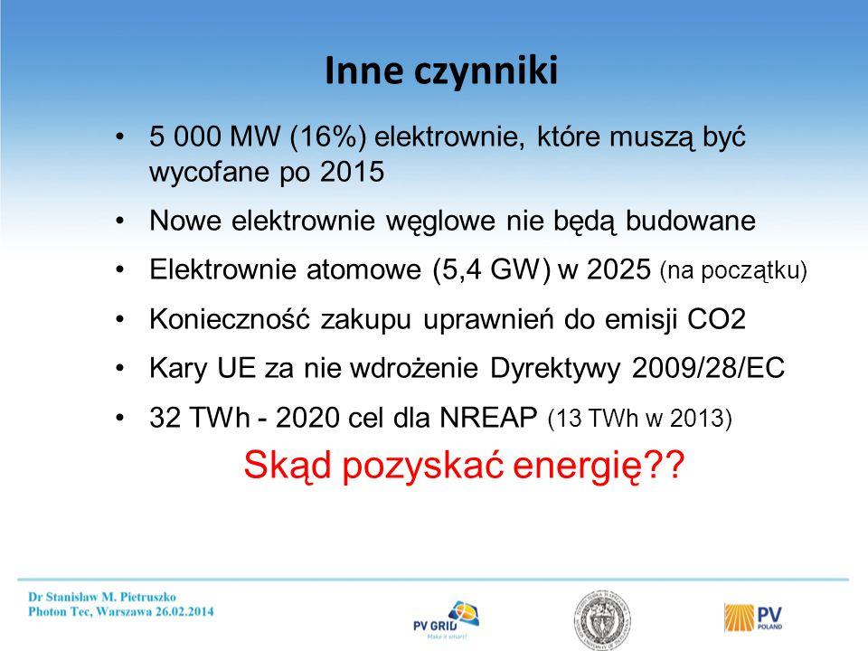 Mechanizmy wsparcia są fundamentalnym czynnikiem wzrostu rozwoju OZE wielu krajach. Ważnym elementem jest wybór najkorzystniejszego wariantu, aby rozwój odnawialnych źródeł energii był stabilny i przewidywalny. 127 krajów posiadających systemy wsparcia dla energii odnawialnej w 2013 99 programów FIT na szczeblu krajowym i lokalnym.