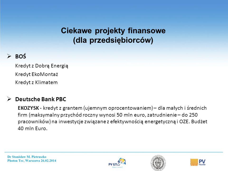 Ciekawe projekty finansowe (dla prosumentów)
