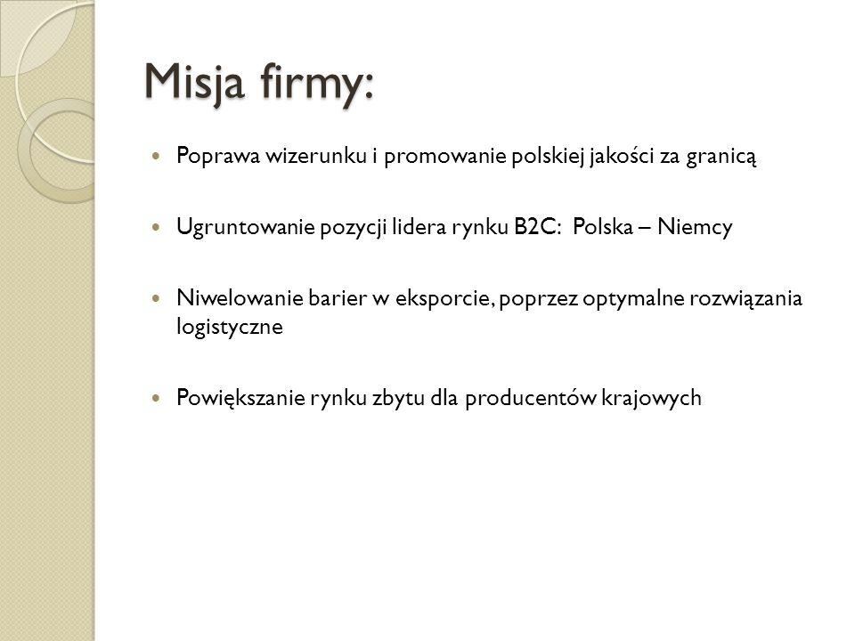 Misja firmy: Poprawa wizerunku i promowanie polskiej jakości za granicą. Ugruntowanie pozycji lidera rynku B2C: Polska – Niemcy.