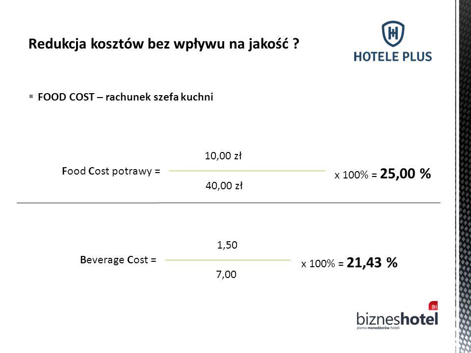 Redukcja kosztów bez wpływu na jakość