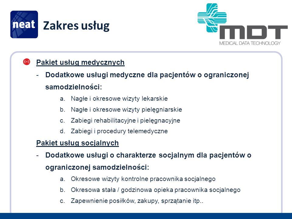 Zakres usług Pakiet usług medycznych