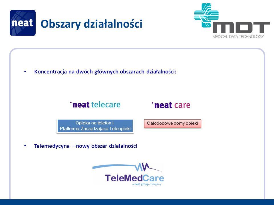 Obszary działalności Koncentracja na dwóch głównych obszarach działalności: Telemedycyna – nowy obszar działalności.