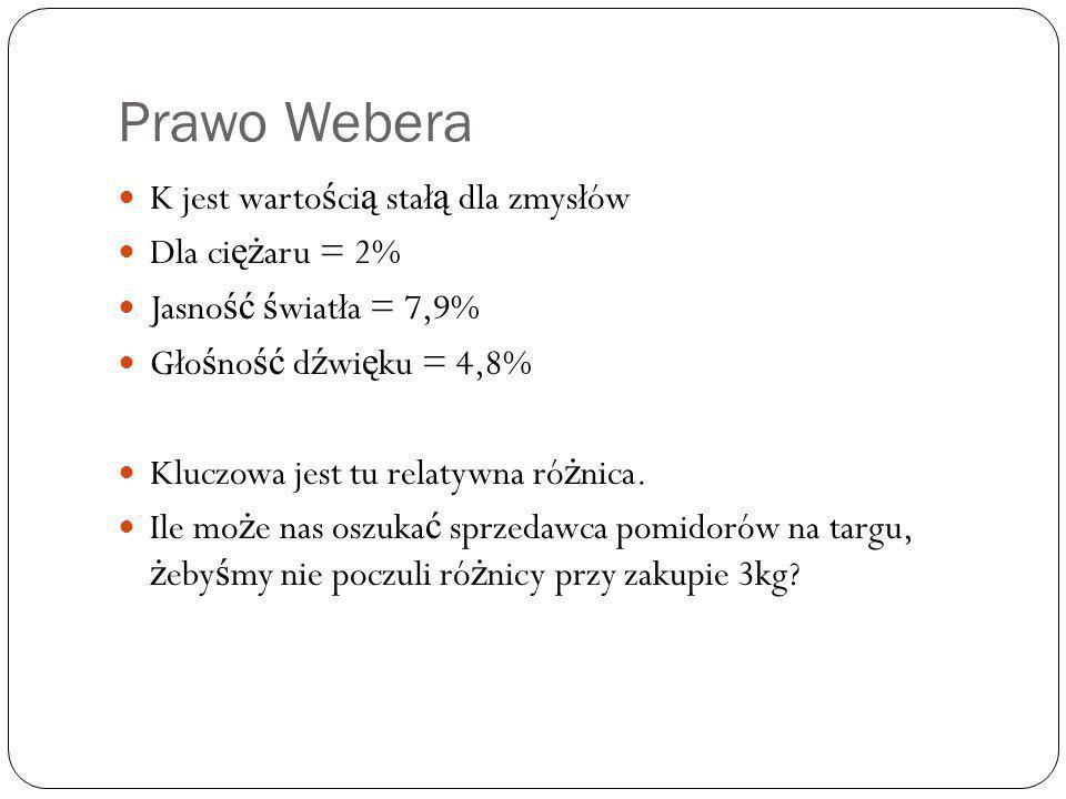 Prawo Webera K jest wartością stałą dla zmysłów Dla ciężaru = 2%