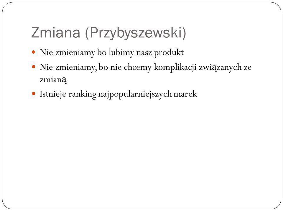 Zmiana (Przybyszewski)