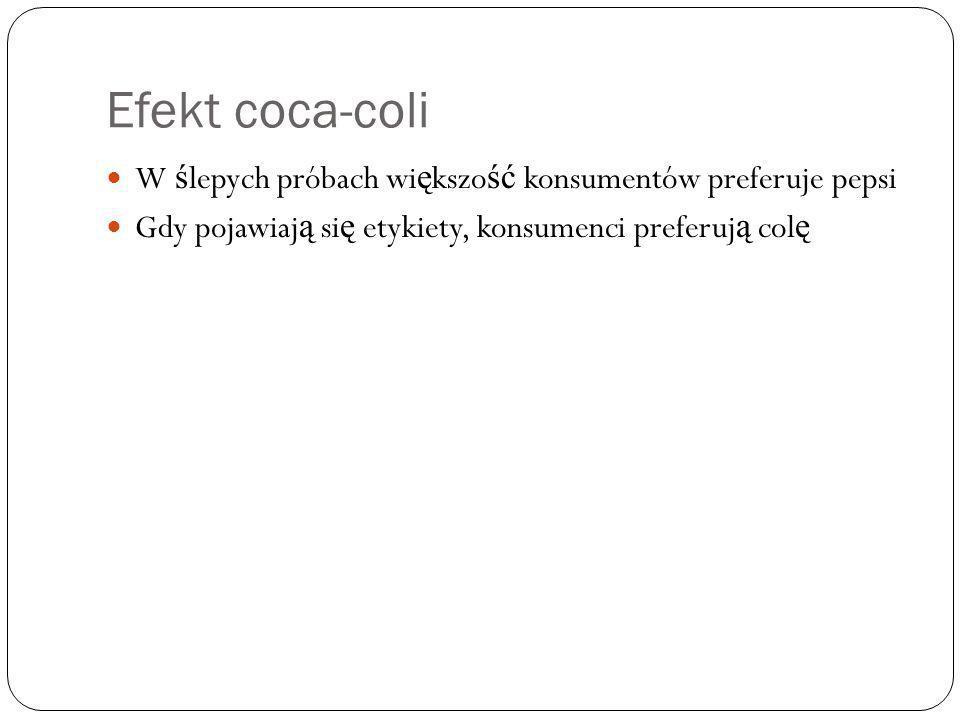 Efekt coca-coli W ślepych próbach większość konsumentów preferuje pepsi.